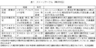 ストーンサークル表.JPG