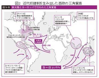 三角貿易.JPG