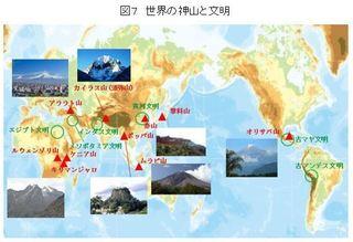 世界の神山と文明.JPG