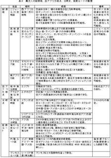 起源地・出発地・分岐点・ルート.JPG